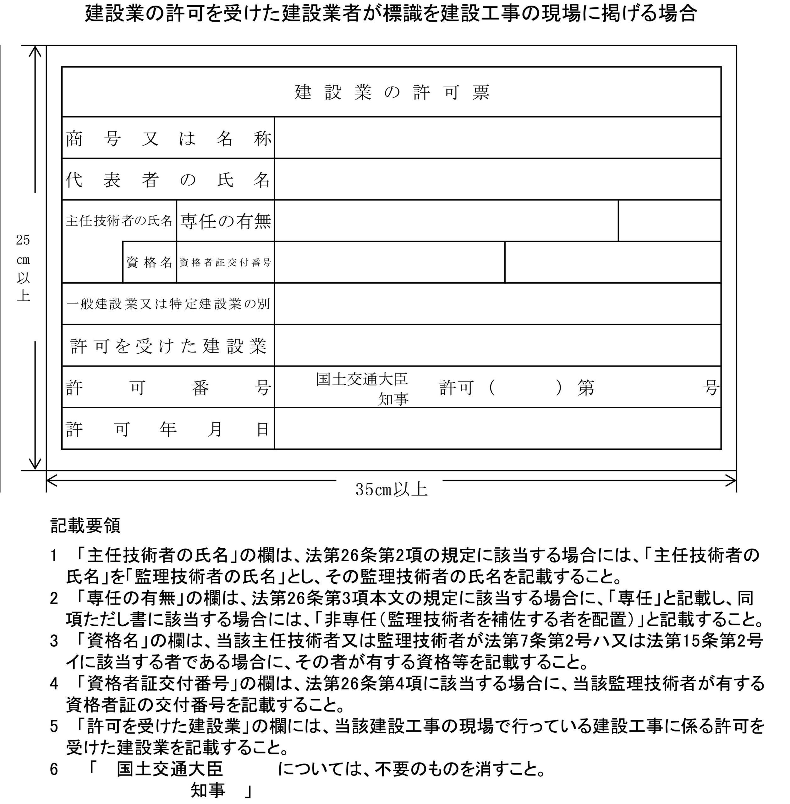 工事現場に掲示する建設業の許可票